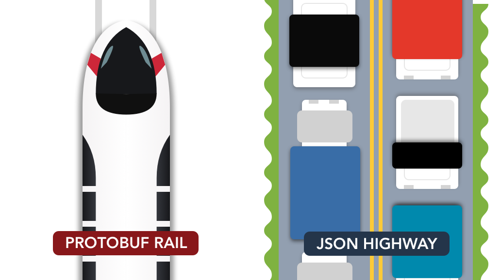 High-speed 'Protobuf Railway' vs crowded 'JSON Expressway'